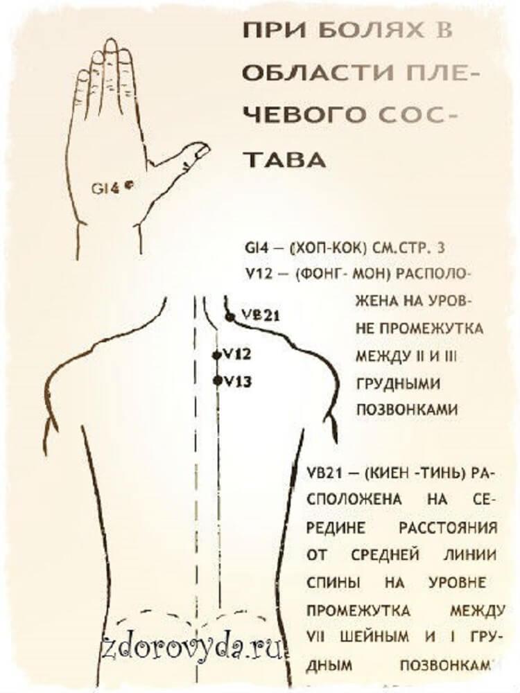 Популярная в СССР мазь «Звездочка» — чудотворна! Об этих применениях этой мази мало кто знает!